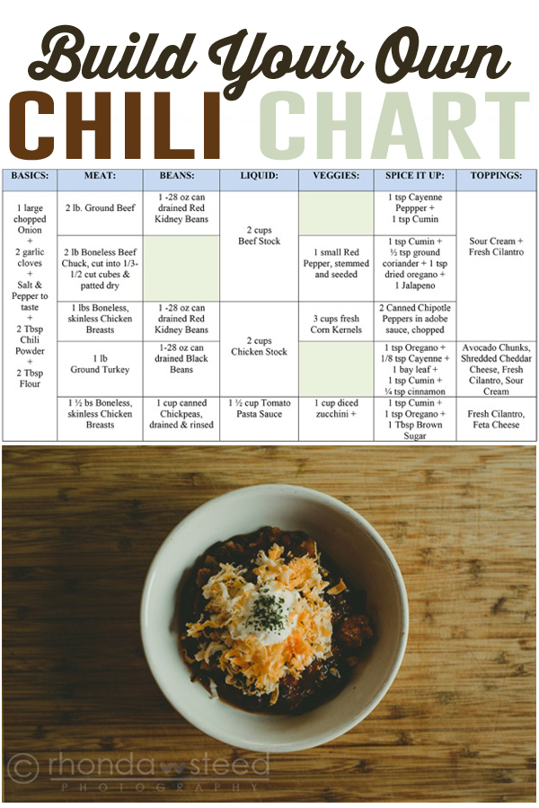 Awesome! Use this chart to build your own chili- see what ingredients you have and go from there!  rhondasteed.com