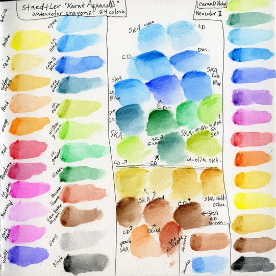 Test your watercolors when beginning watercolor painting. Then follow our easy tutorial to paint watercolor flowers. #watercolor101 #watercoloringforbeginners #watercolorflowers