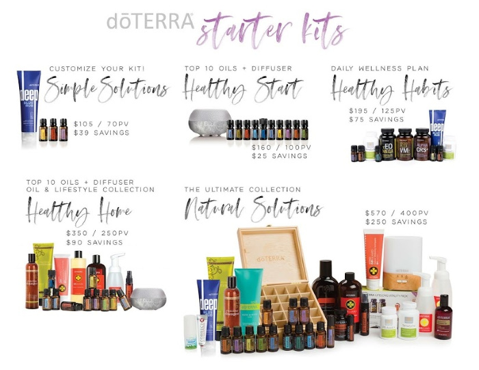 How to order a DoTerra 2020 Starter Kit! Join the natural way of living, toxin free! So many yummy recipes for cooking, beauty, natural cleaning and more! #naturaliving #toxinfree #doterra #signupfordoterra #naturalcleaning #doterraoils #essentialoils