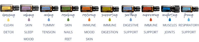 Interested in switching to all natural products? The reason essential oils are so effective is because they promote homeostasis... meaning they help maintain a state of equilibrium in the body. You will soon learn how to use high quality essential oils to promote a healthy inflammatory response within the body, promote cellular health, increase relaxation, soothe discomfort, and support a healthy immune system.#doterraoils #essentialoils #whichessentialoilisbest #pureessnetialoils